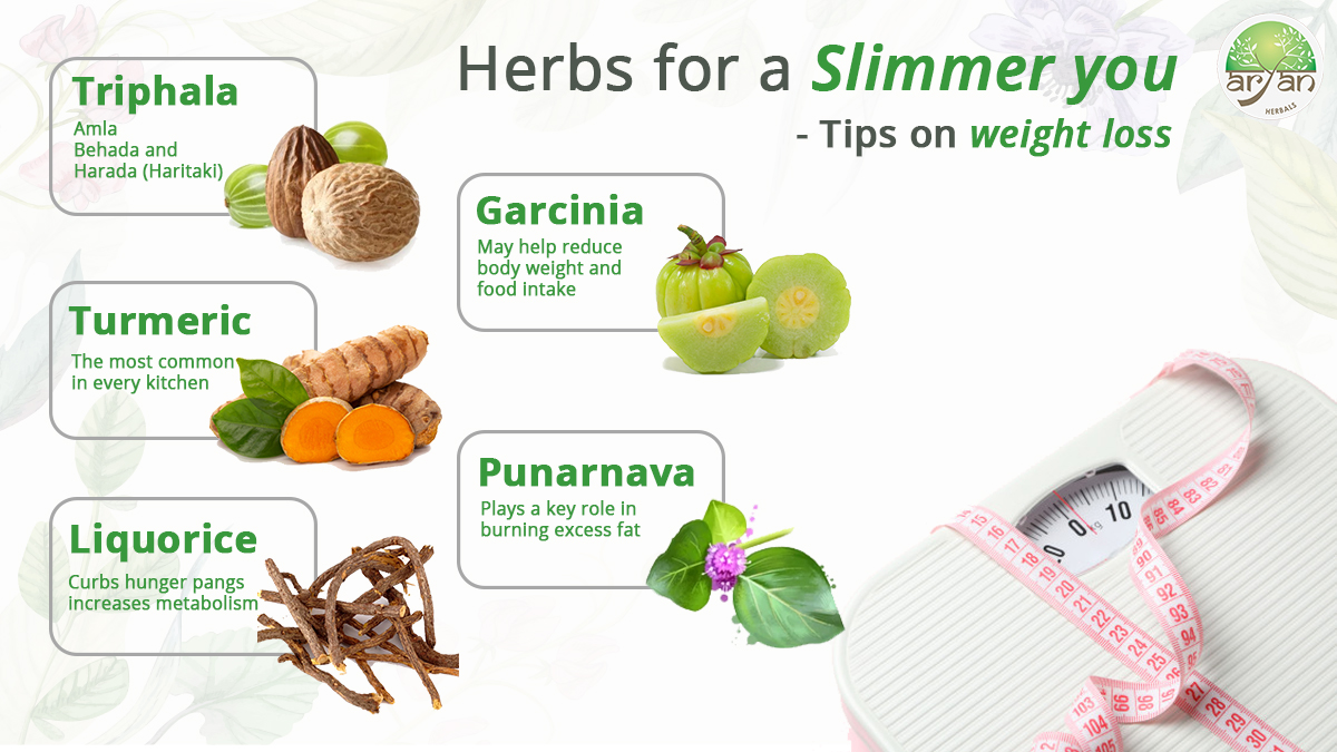 Herbs for a Slimmer you